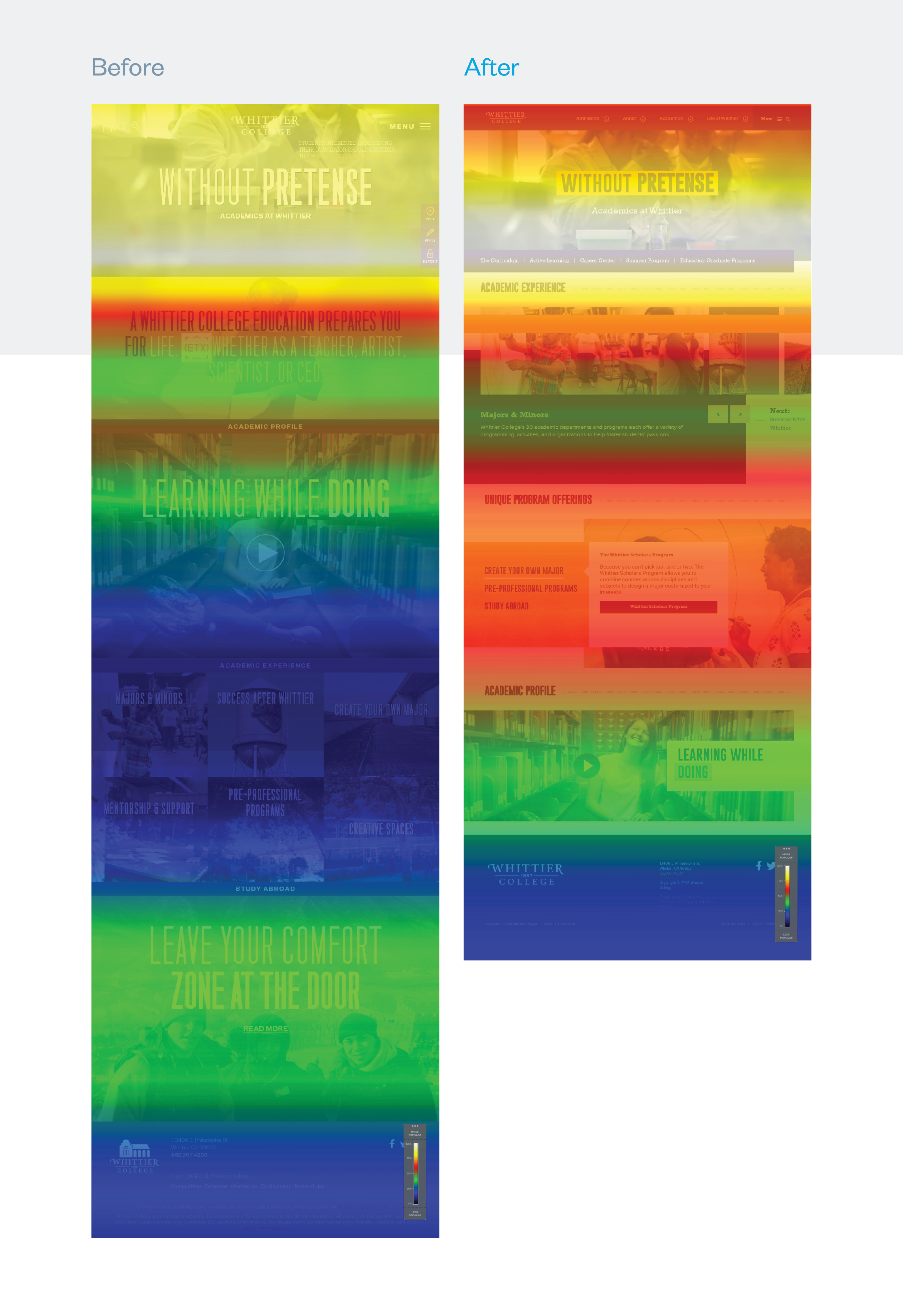 Whitter College - Heatmaps